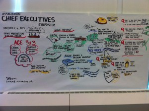 ACE Symposium graphic recorder image